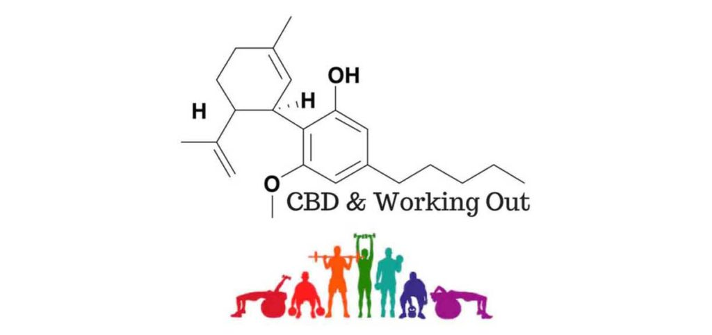 CBD & Working Out