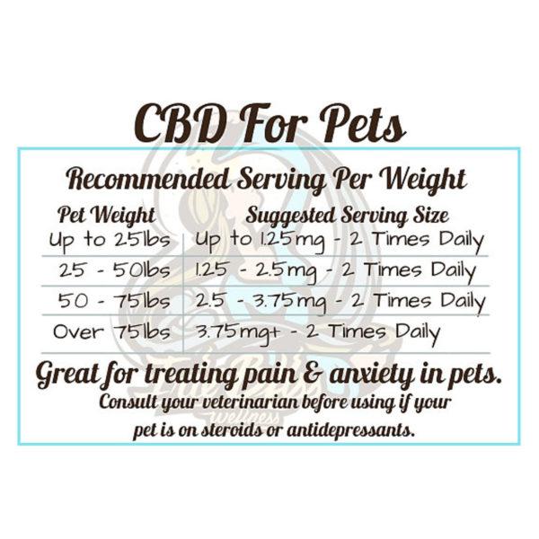 CBD For Pets Info